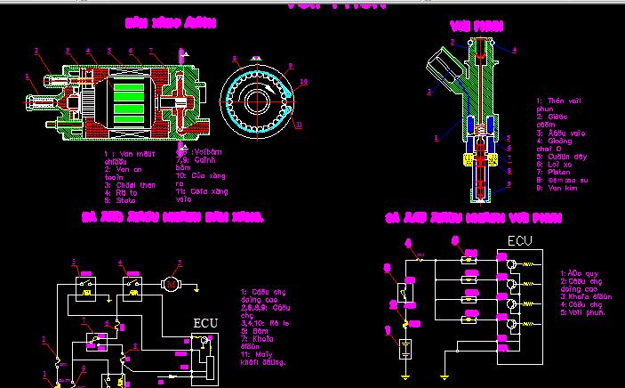 Kết cấu, sơ đồ điều khiển bơm và vòi phun.