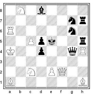 Problema de mate en 2 compuesto por Mikhail Mikhailovich Barulin (1º Premio, Shakhmatny Listok 1929)