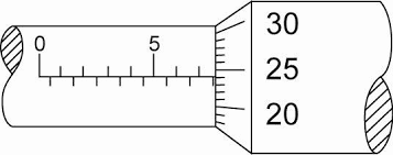 PHYSICS NOTES ONLINE: 4.0.0. MICROMETER SCREW GAUGE