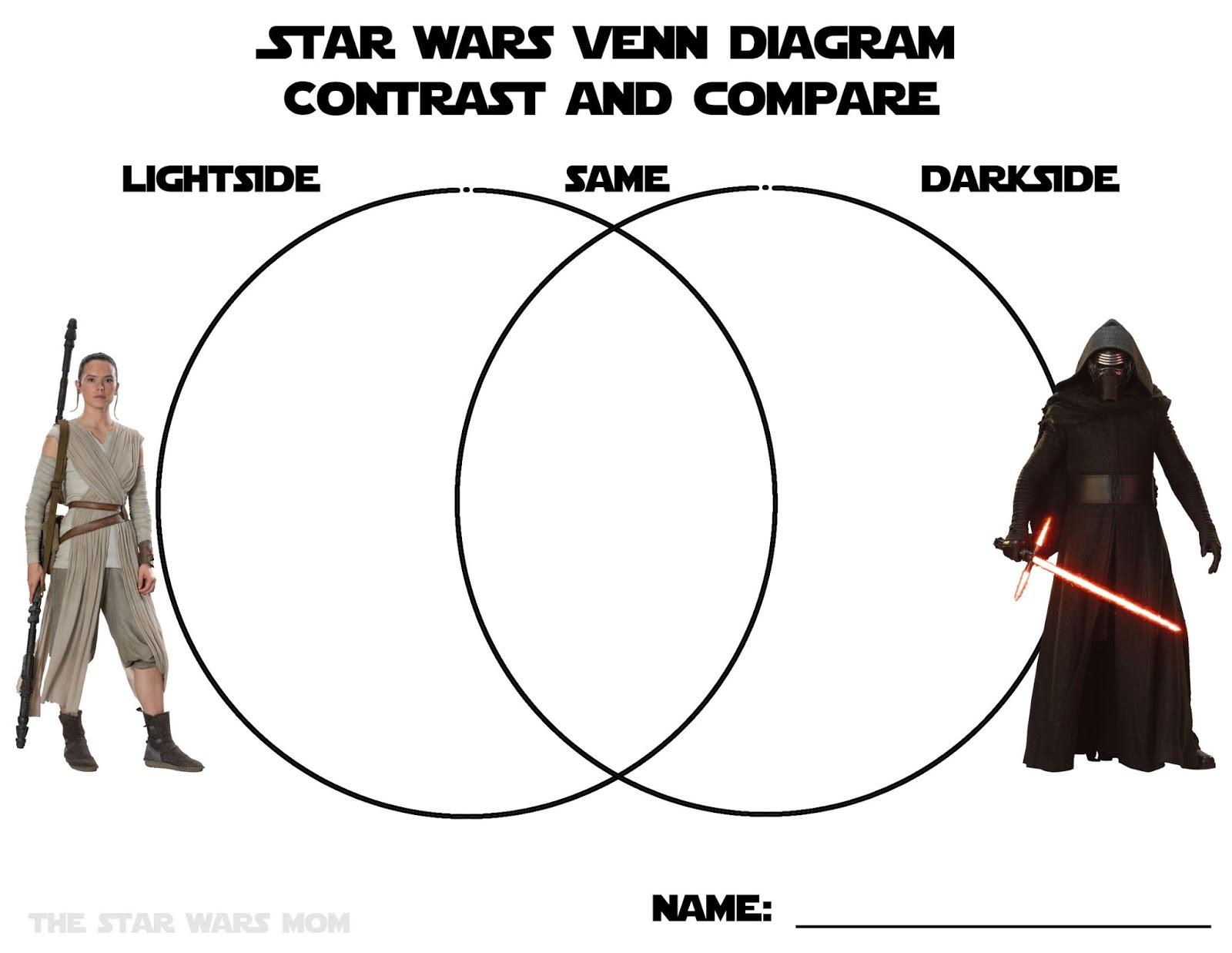 Star Wars Venn Diagram Compare and Contrast Graphic ...