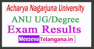 Acharya Nagarjuna University UG/Degree Exam Results