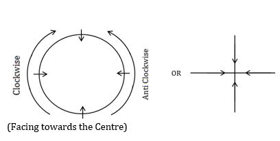 Reasoning Study Notes: Seating Arrangement