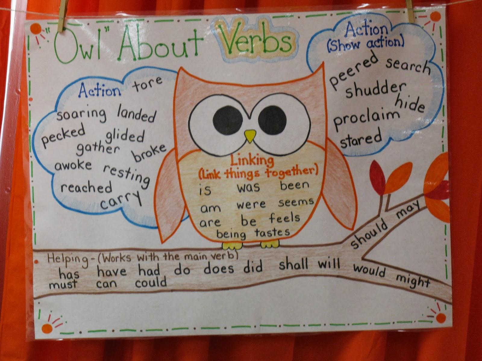 Helping Verbs Fourth Grade
