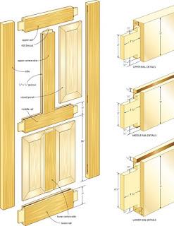 Timber Grain Kitchen doorways