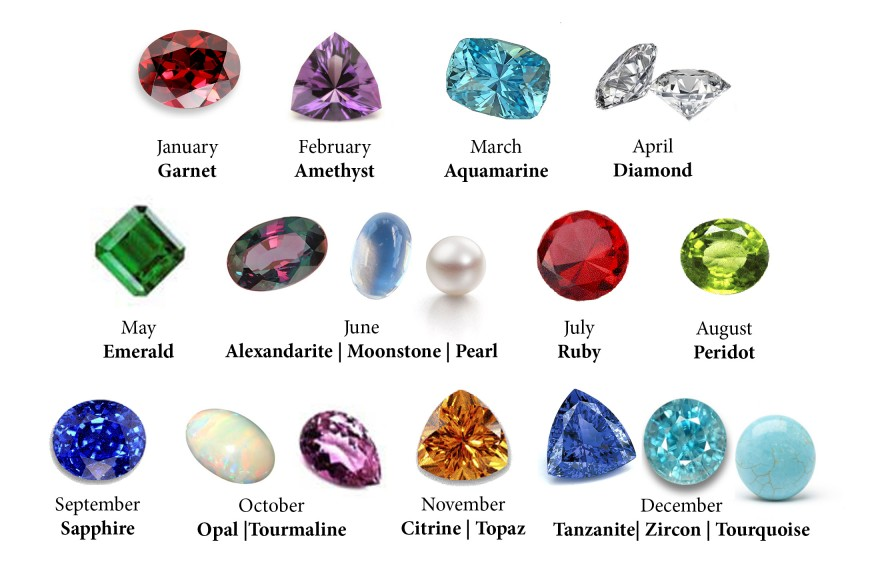 Gemstone Meanings Zodiac Signs And Corresponding Gems