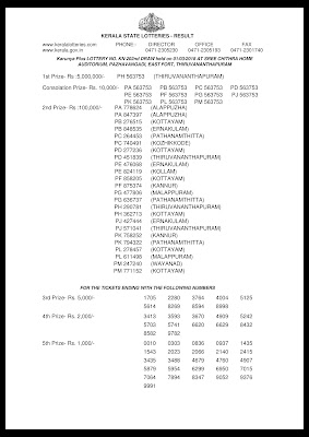 Kerala Lottery Results 01.03.2018 Karunya Plus KN 202 Lottery Result Official PDF www.keralalottery.info-page-001