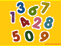 Soal Ulangan Matematika SMP Kelas 7 Bab Bilangan Bulat