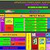 Aplikasi RAPORT Kurikulum 2013 ( RAPORT K13 ) untuk SMA VERSI TERBARU sesuai PERMENDIKBUD Nomor 53 Tahun 2015