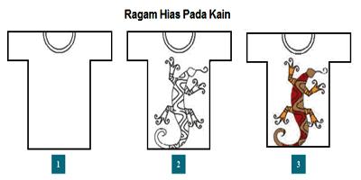 Teknik Menggambar Motif atau Ragam Hias Pada Bahan Tekstil