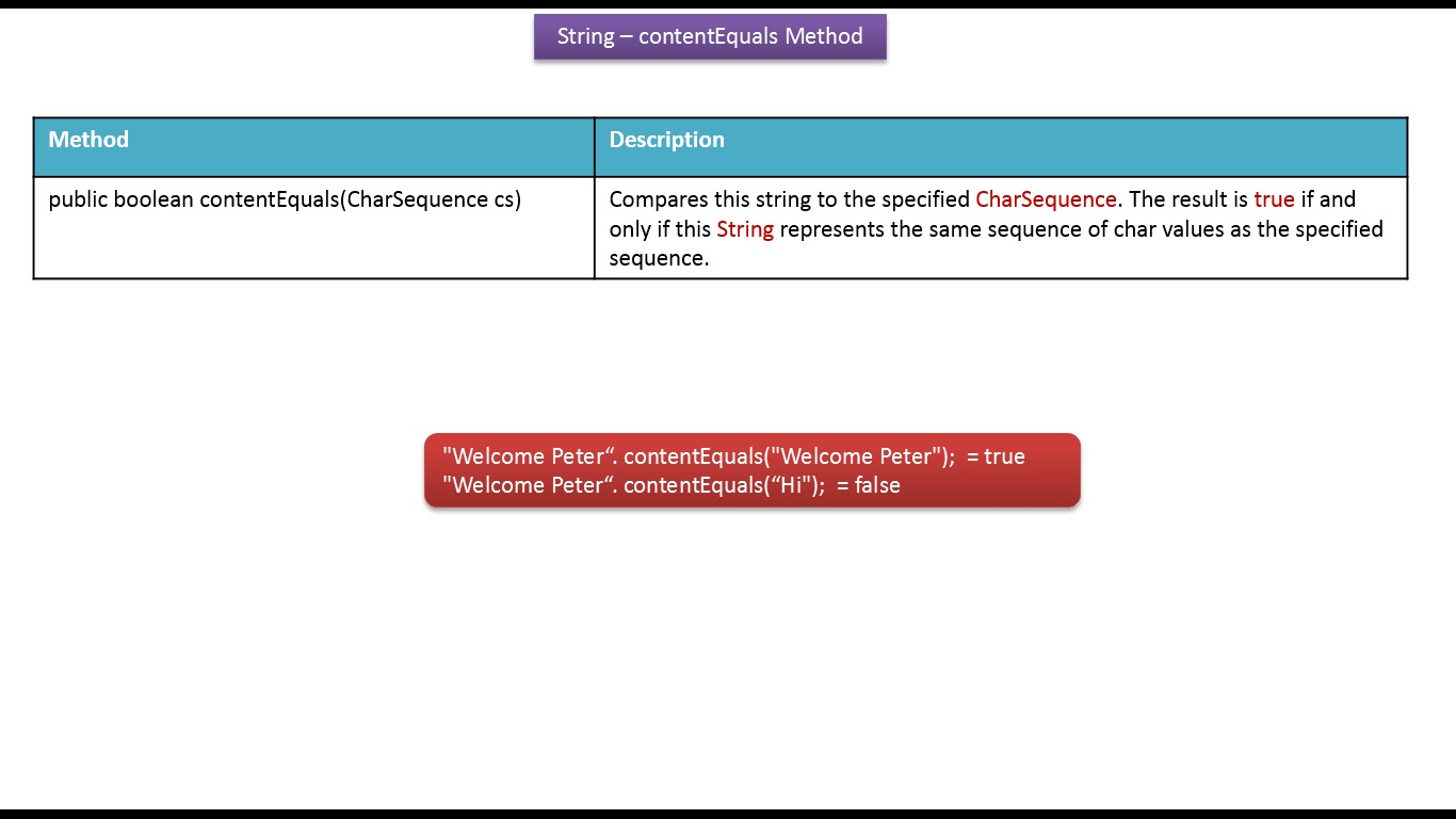 how to change a char in a string java