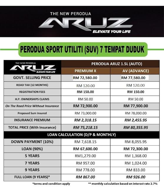 Pricelist Perodua Aruz