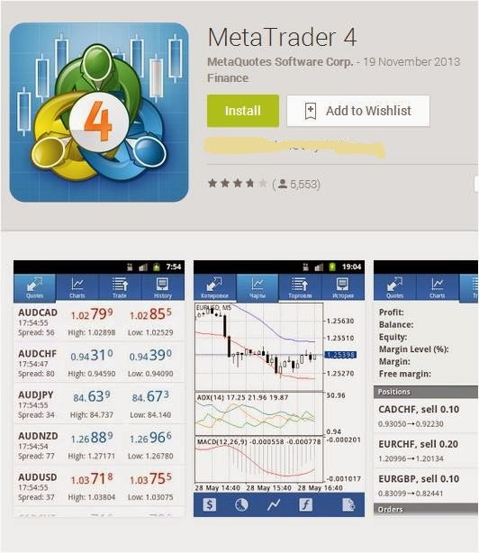 Hotforex android application