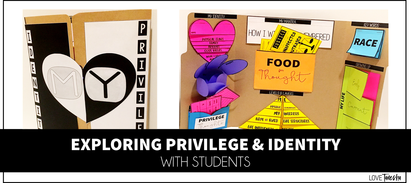 Exploring Identity and Privilege