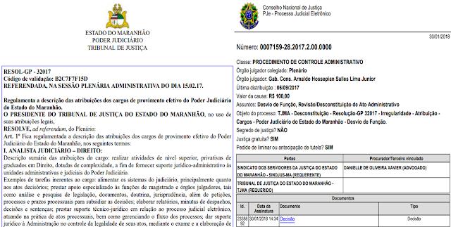 CNJ mantém Resolução do TJMA que alterou as atribuições dos servidores do judiciário