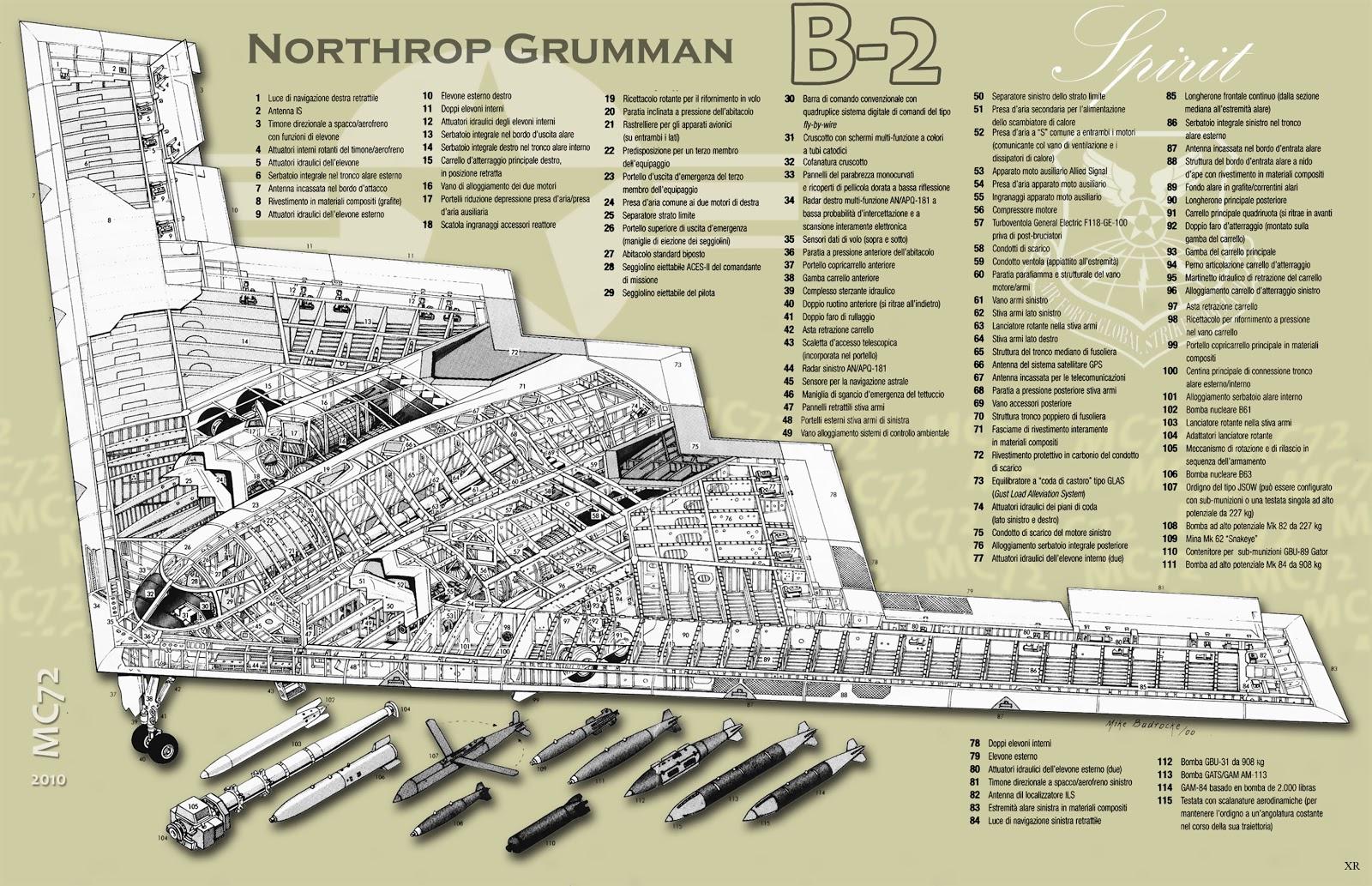Check For Recall >> ATOMIC-ANNIHILATION: 1989 ... Northrop Grumman B-2 Spirit