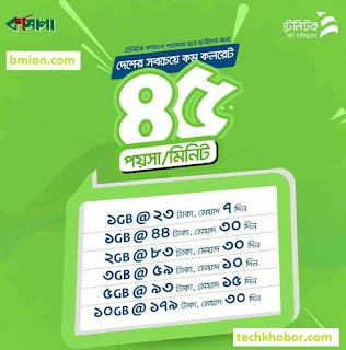 Teletalk-Bornomala-SIM-Special-Internet-Offers-Package-1GB-23Tk-3GB-59Tk-5GB-93Tk
