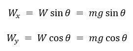 Contoh Soal Dan Pembahasan Hukum 2 Newton Pada Bidang Miring Licin