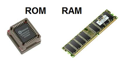 Perbedaan RAM dan ROM Dalam Sistem Komputer