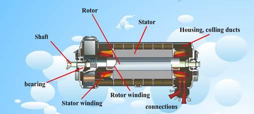 Qohharzuyanto  Generator Sinkron