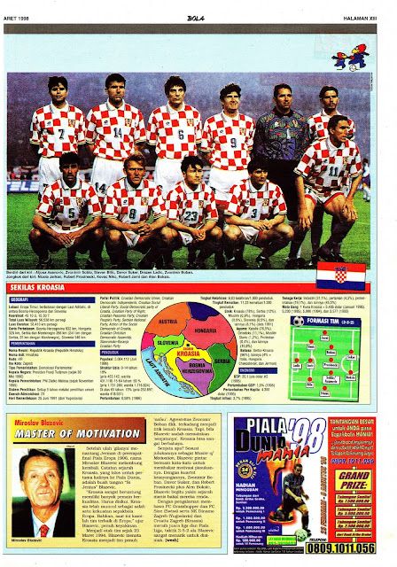 WORLD CUP 1998 TEAM PROFILE CROATIA