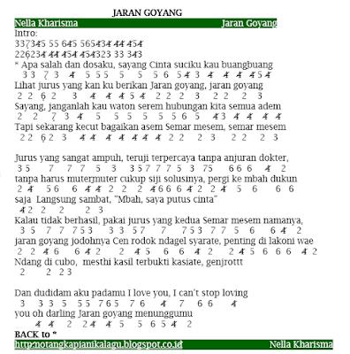 Not Angka Lagu Nella Kharisma Jaran Goyang