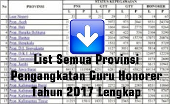 List Semua Provinsi Pengangkatan Guru Honorer Tahun 2017 Lengkap