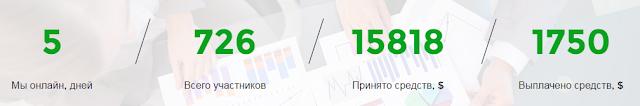 riseup-inc.com отзывы
