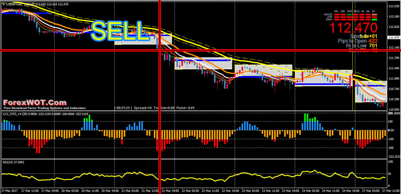 Forex-Trend-RSICCI-BUY