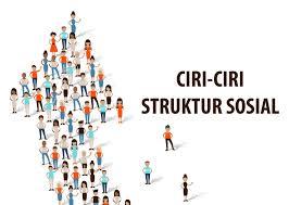 elemen dasar struktur sosial