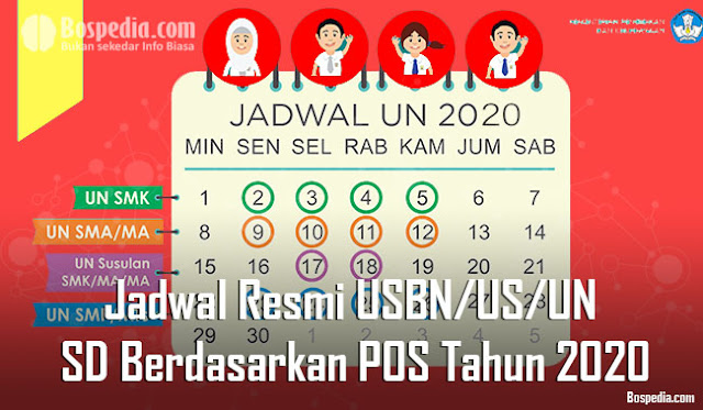 Jadwal Resmi USBN/US/UN SD (Sekolah Dasar) Berdasarkan POS Tahun 2020
