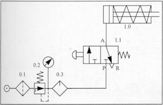 asesoria electrica  esquema de conexiones del sistema  sistema neumatico