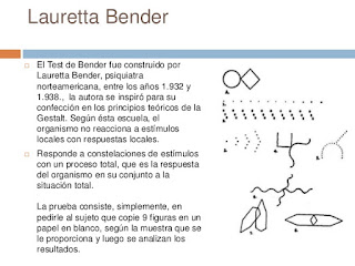 http://eoep.coslada.educa.madrid.org/images/materiales/bender.pdf