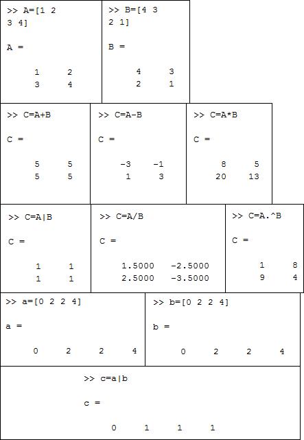 operasi math pada matrik