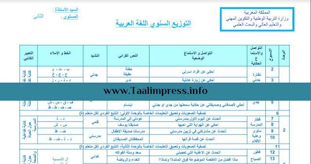 التوزيع السنوي لمرشدي في اللغة العربية المستوى الثاني قابل للتعديل.docx
