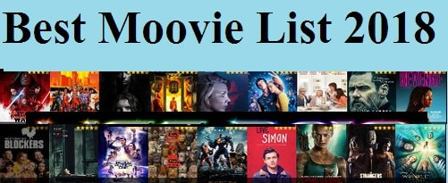Top 20 Best Hindi hollywood  Movie Download