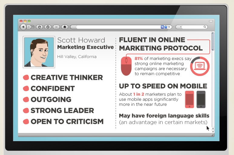 The Anatomy of a Marketing Executive - #infographic