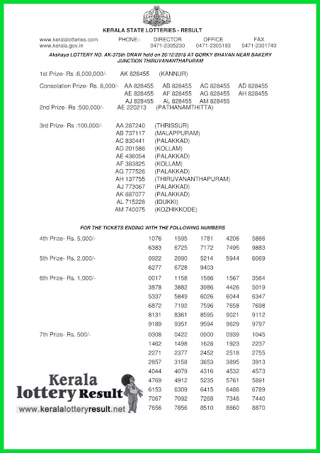 26-12-2018 AKSHAYA Lottery AK-375 Results Today - kerala lottery result