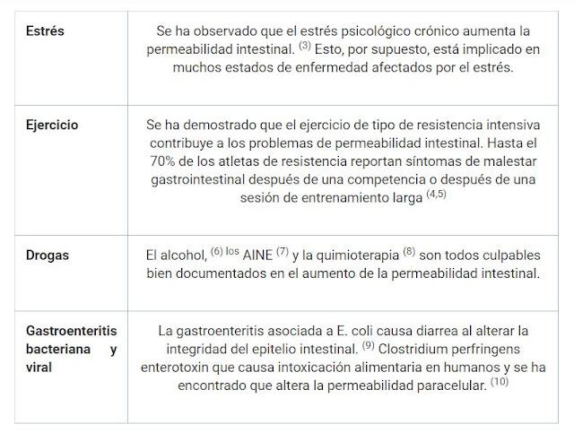 IntestinoiPermeablec.JPG