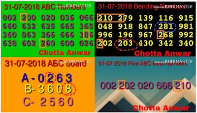 STHREE SAKTHI SS-117 Guessing by Chortta Anwar on 31-07-2018