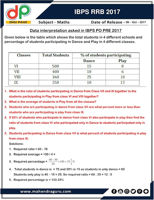 DP | Data Interpretation Asked In IBPS PO | 09 - Oct - 17