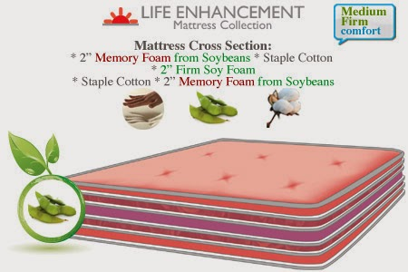 Viscose Deluxe Futon Mattress
