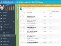 Petunjuk Pengisian Nilai Rapor dan Nilai US/USBN Aplikasi Dapodikdasmen