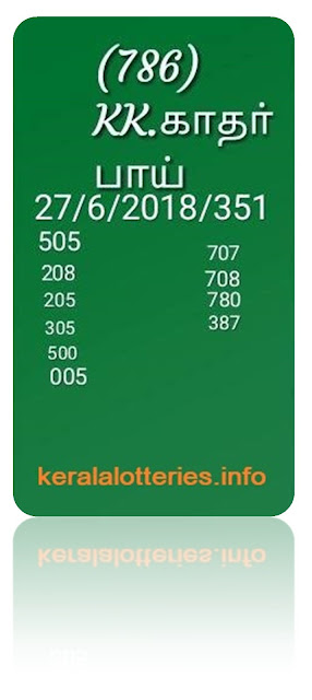 Kerala Lottery guessing Akshaya AK-351 lottery final  by KK on 27-06-2018