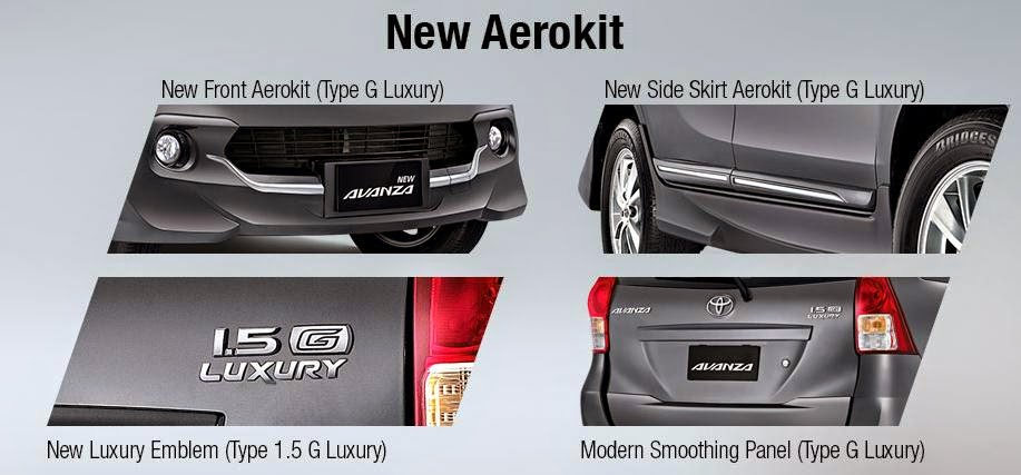 Toyota New Avanza Luxury new aerokit