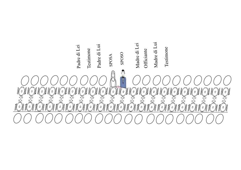 Conosciuto Matrimonioe un tocco di classe: Disposizione dei Tavoli nel  XY27