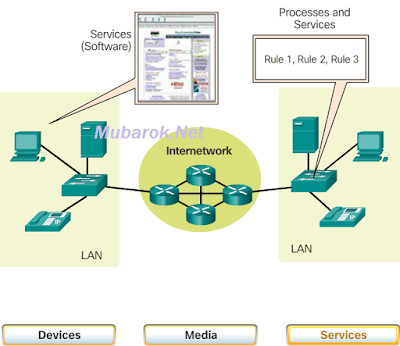 mubarok.net_services