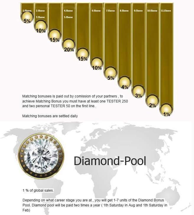 a diamond personality 2