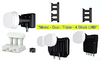 """Mono - Duo - Triple - 4 Block LNB"""