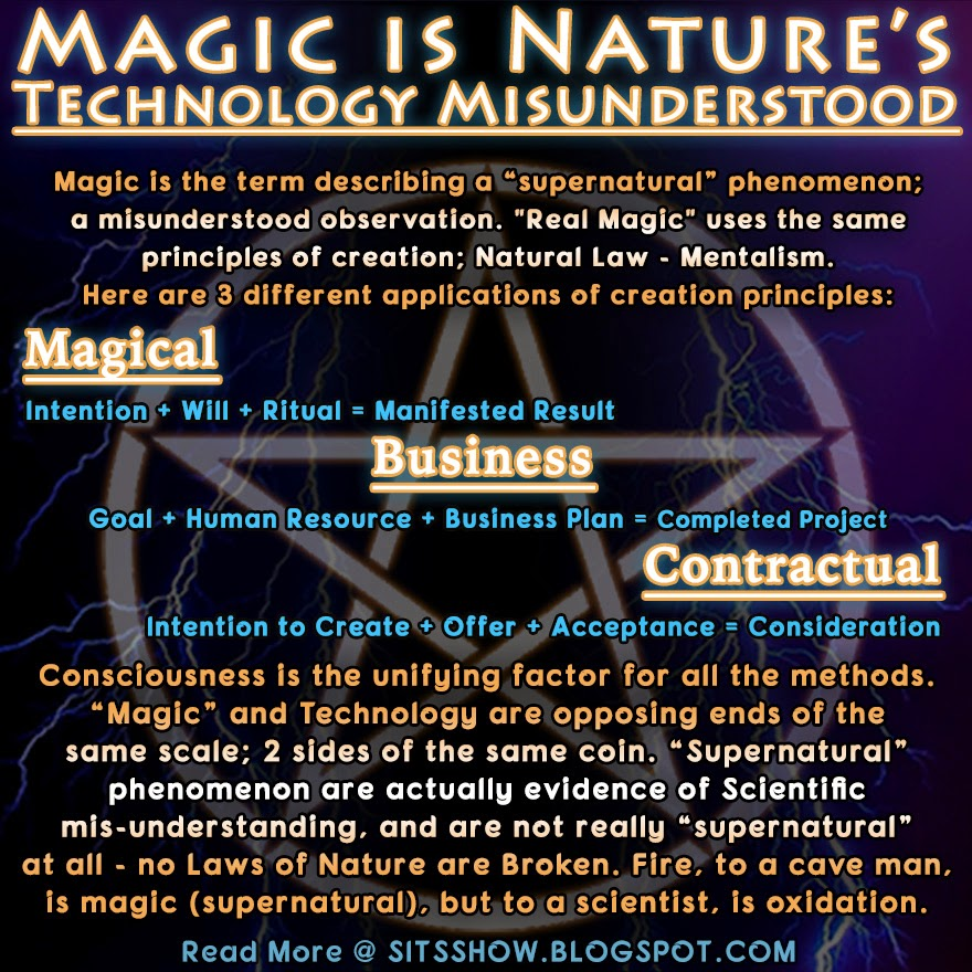 Magic and Ritual Decoded The Science of Ritual Magic in Theory and