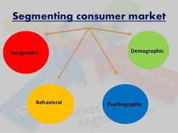 Penerapan strategi segmentation, targetting, dan positioning dalam memasarkan produk Sirela (Simpanan Sukarela Lancar) di KJKS BMT Al-Hikmah Ungaran Cabang Babadan
